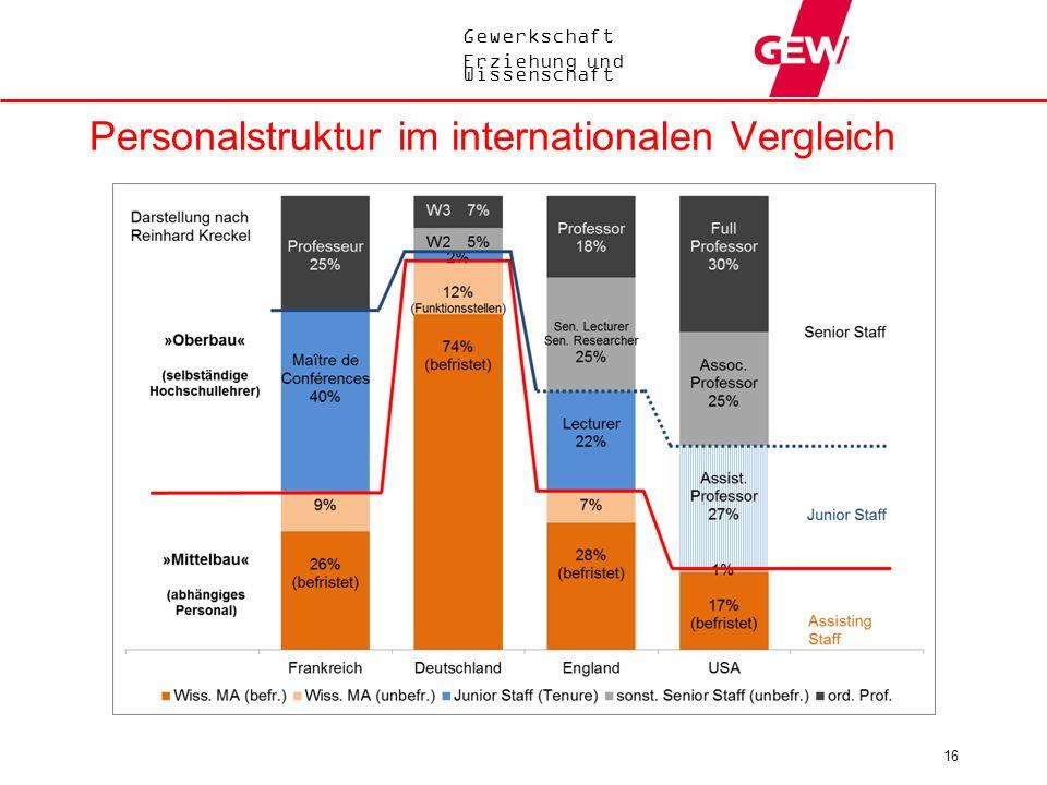 Gewerkschaft Erziehung und Wissenschaft Personalstruktur im internationalen Vergleich 16