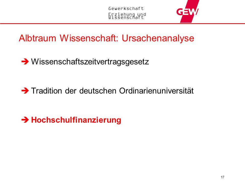 Gewerkschaft Erziehung und Wissenschaft 17 Albtraum Wissenschaft: Ursachenanalyse Wissenschaftszeitvertragsgesetz Tradition der deutschen Ordinarienun