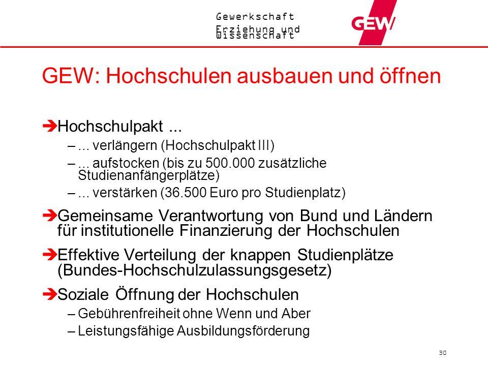 Gewerkschaft Erziehung und Wissenschaft 30 GEW: Hochschulen ausbauen und öffnen Hochschulpakt... –... verlängern (Hochschulpakt III) –... aufstocken (