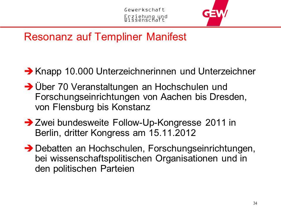 Gewerkschaft Erziehung und Wissenschaft 34 Resonanz auf Templiner Manifest Knapp 10.000 Unterzeichnerinnen und Unterzeichner Über 70 Veranstaltungen a