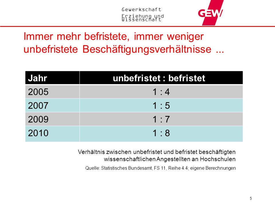 Gewerkschaft Erziehung und Wissenschaft Immer mehr befristete, immer weniger unbefristete Beschäftigungsverhältnisse... 5 Verhältnis zwischen unbefris