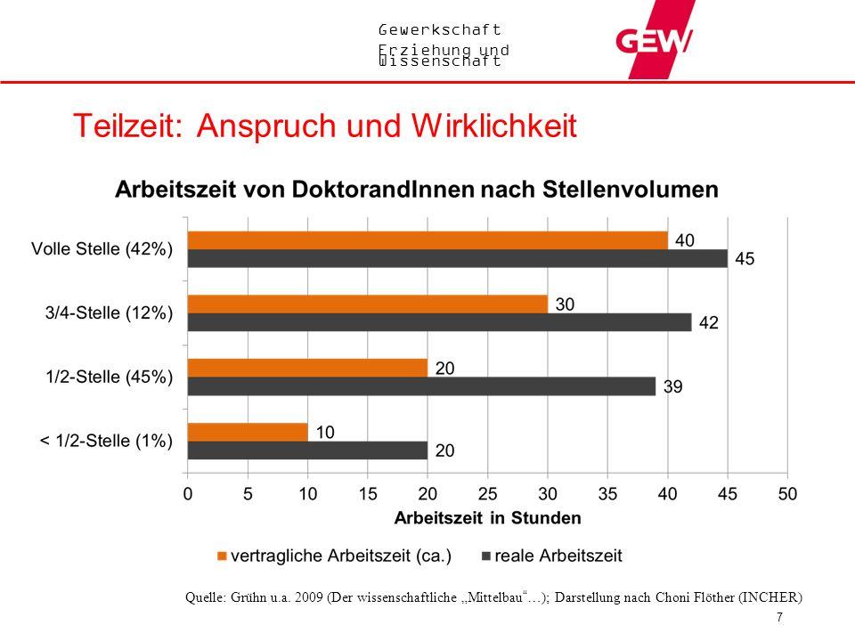 Gewerkschaft Erziehung und Wissenschaft Teilzeit: Anspruch und Wirklichkeit 7 Quelle: Grühn u.a. 2009 (Der wissenschaftliche Mittelbau…); Darstellung