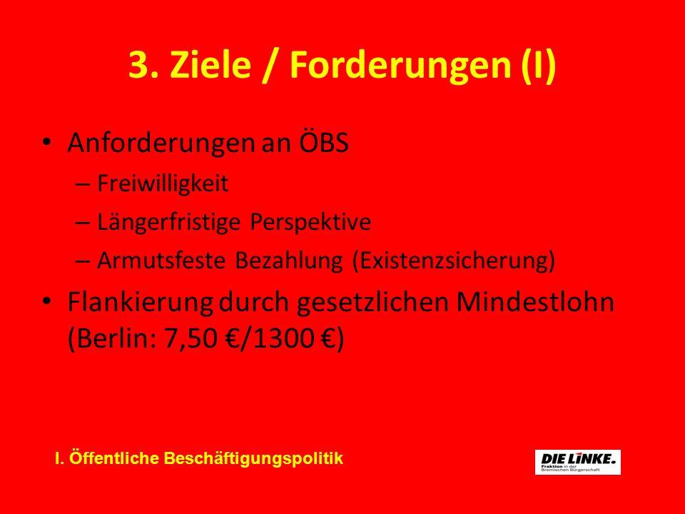 3. Ziele / Forderungen (I) Anforderungen an ÖBS – Freiwilligkeit – Längerfristige Perspektive – Armutsfeste Bezahlung (Existenzsicherung) Flankierung