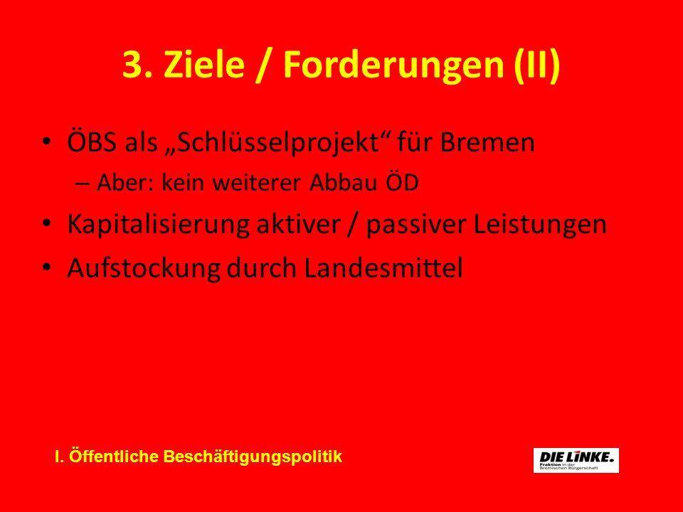 3. Ziele / Forderungen (II) ÖBS als Schlüsselprojekt für Bremen – Aber: kein weiterer Abbau ÖD Kapitalisierung aktiver / passiver Leistungen Aufstocku