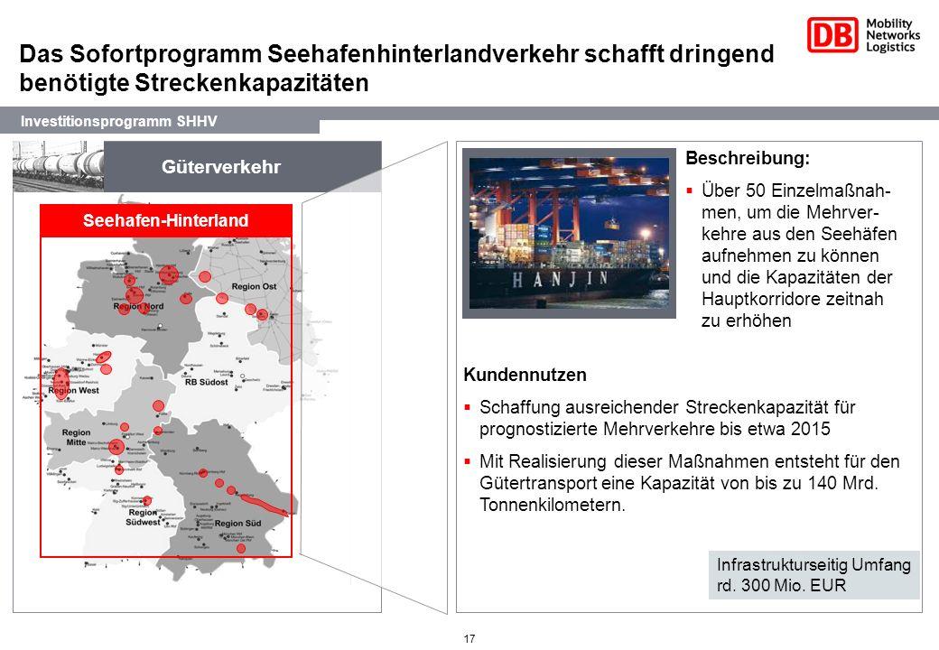 17 Güterverkehr Das Sofortprogramm Seehafenhinterlandverkehr schafft dringend benötigte Streckenkapazitäten Beschreibung: Über 50 Einzelmaßnah- men, u