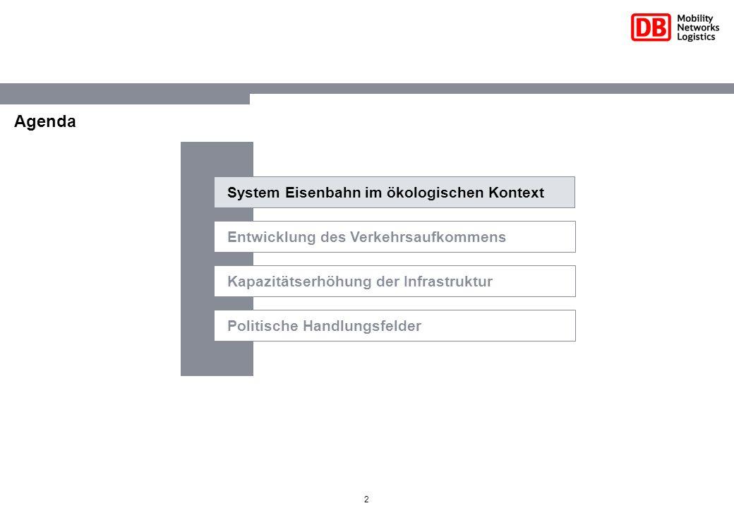 3 Quelle: Umweltbundesamt; DB AG, Datenbasis: 2009 Deutschland: 20% des Kohlendioxid-Ausstoßes verursachte der Verkehrssektor An den Emissionen des Verkehrsbereich (152 Mio.
