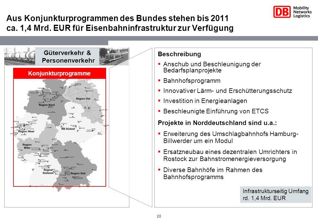 20 Aus Konjunkturprogrammen des Bundes stehen bis 2011 ca. 1,4 Mrd. EUR für Eisenbahninfrastruktur zur Verfügung Güterverkehr & Personenverkehr Beschr