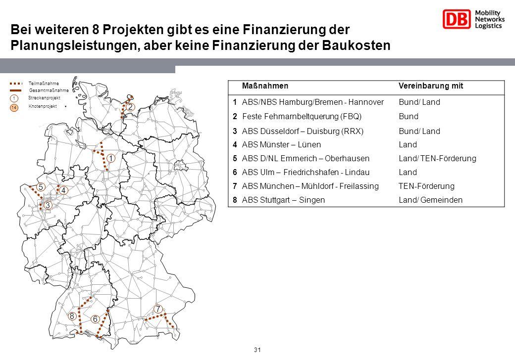31 Bei weiteren 8 Projekten gibt es eine Finanzierung der Planungsleistungen, aber keine Finanzierung der Baukosten Gesamtmaßnahme Teilmaßnahme 1 14 S