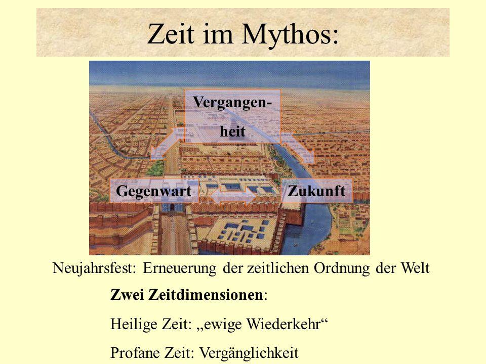 Am Anfang Zeit im Tempel 3.Trennung Himmel Erde Sonne 2. Urhügel Raum Zeit Gegenwart 1. Chaos