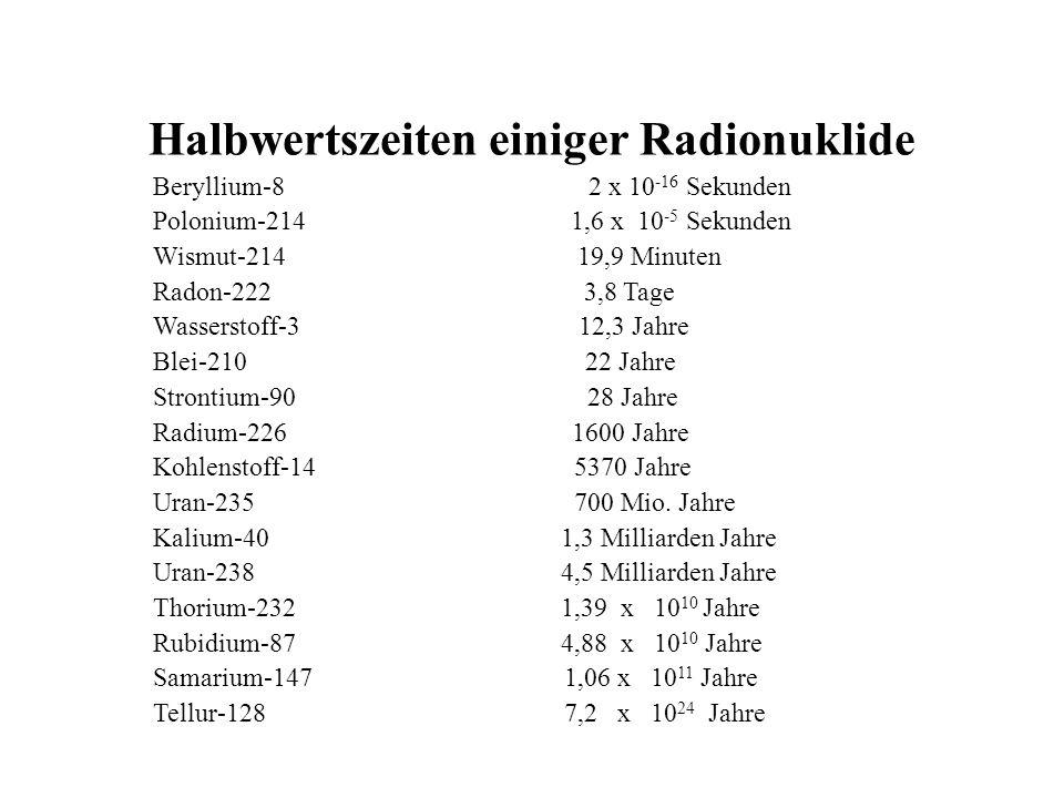 Halbwertszeiten einiger Radionuklide Beryllium-8 2 x 10 -16 Sekunden Polonium-214 1,6 x 10 -5 Sekunden Wismut-214 19,9 Minuten Radon-222 3,8 Tage Wass