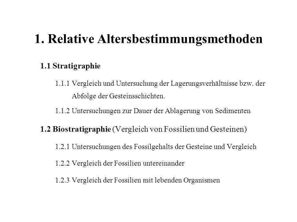 2.1 Geologische Methoden 2.1.1Warvenanalyse 2.1.2Eisbohrkerne 2.2 Biologische Methoden 2.2.1 Dendrochronologie 2.2.2 Pollenanalyse 2.2.3 Aminosäurenrazemisierung 2.3 Physikalische Methoden 2.3.1 Radiometrische Bestimmungsmethoden 2.3.2 Radiocarbonmethode ( 14 C-Methode) 2.3.3 Thermolumineszenz 2.3.4.