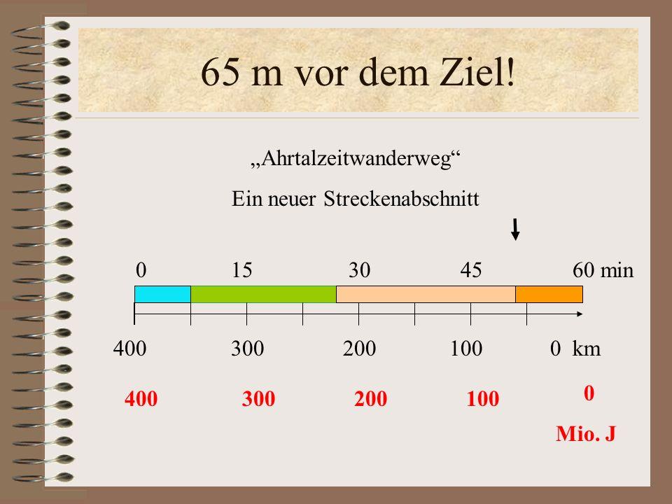 65 m vor dem Ziel! Ahrtalzeitwanderweg Ein neuer Streckenabschnitt 0 15 30 45 60 min 3002001004000 km 400300200100 0 Mio. J