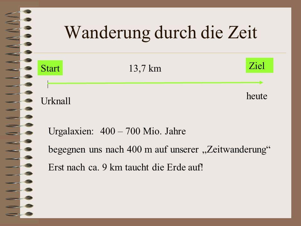 Wanderung durch die Zeit Urknall Ziel Start heute 13,7 km Urgalaxien: 400 – 700 Mio. Jahre begegnen uns nach 400 m auf unserer Zeitwanderung Erst nach