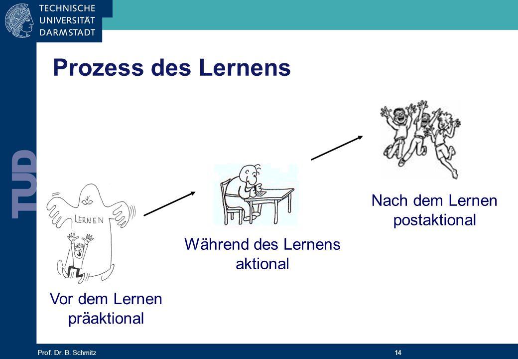 Prof. Dr. B. Schmitz 14 Prozess des Lernens Vor dem Lernen präaktional Während des Lernens aktional Nach dem Lernen postaktional