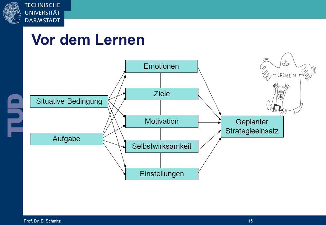 Prof. Dr. B. Schmitz 15 Vor dem Lernen Situative Bedingung Aufgabe Emotionen Ziele Motivation Geplanter Strategieeinsatz Selbstwirksamkeit Einstellung