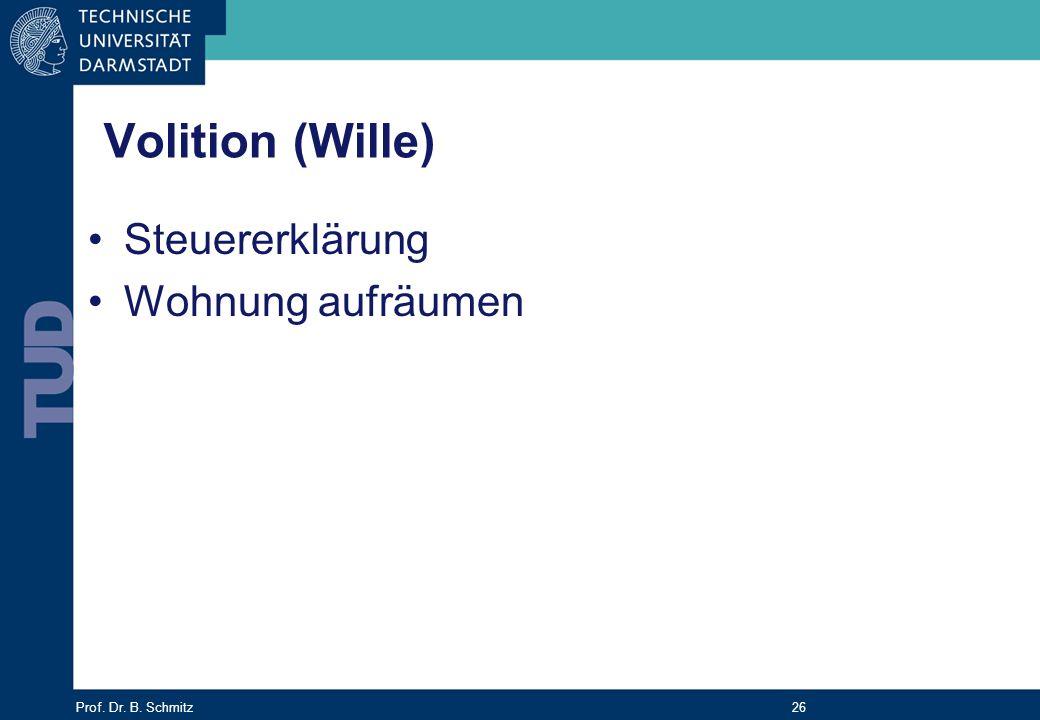 Prof. Dr. B. Schmitz 26 Volition (Wille) Steuererklärung Wohnung aufräumen