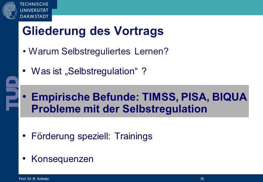Prof. Dr. B. Schmitz 35 Gliederung des Vortrags Was ist Selbstregulation ? Empirische Befunde: TIMSS, PISA, BIQUA Probleme mit der Selbstregulation Fö