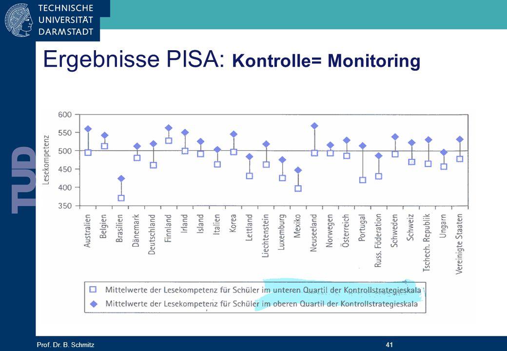 Prof. Dr. B. Schmitz 41 Ergebnisse PISA: Kontrolle= Monitoring