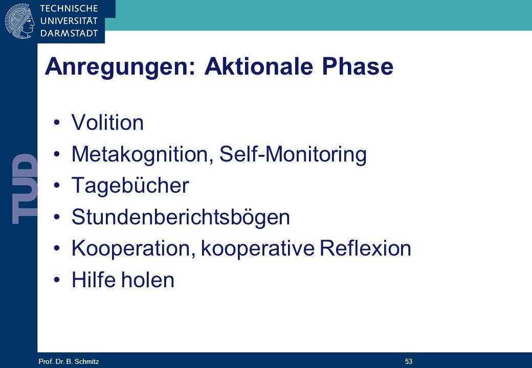 Prof. Dr. B. Schmitz 53 Anregungen: Aktionale Phase Volition Metakognition, Self-Monitoring Tagebücher Stundenberichtsbögen Kooperation, kooperative R