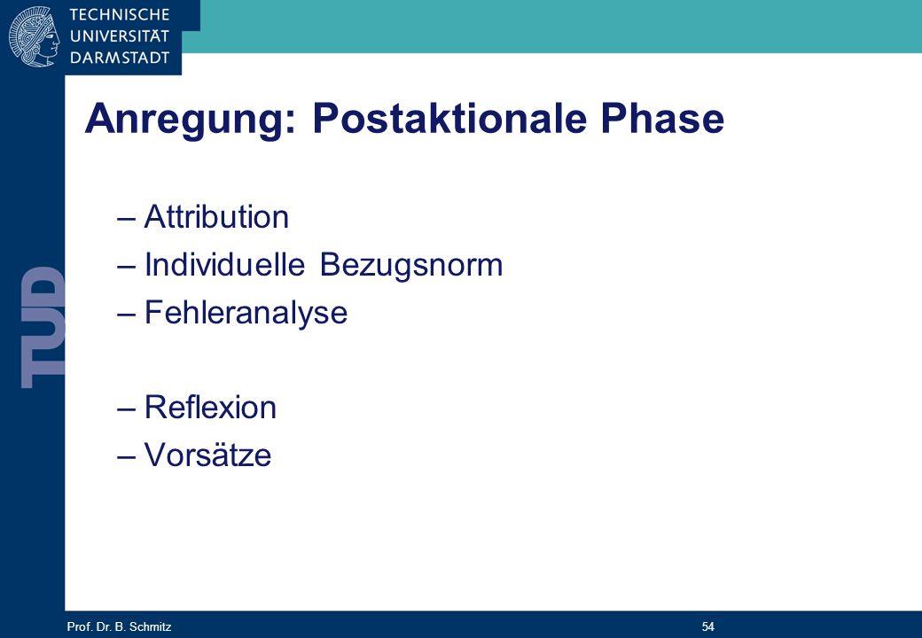 Prof. Dr. B. Schmitz 54 Anregung: Postaktionale Phase –Attribution –Individuelle Bezugsnorm –Fehleranalyse –Reflexion –Vorsätze