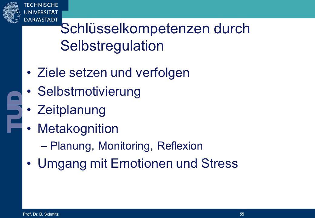 Prof. Dr. B. Schmitz 55 Schlüsselkompetenzen durch Selbstregulation Ziele setzen und verfolgen Selbstmotivierung Zeitplanung Metakognition –Planung, M