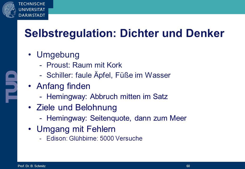 Prof. Dr. B. Schmitz 60 Selbstregulation: Dichter und Denker Umgebung -Proust: Raum mit Kork -Schiller: faule Äpfel, Füße im Wasser Anfang finden -Hem