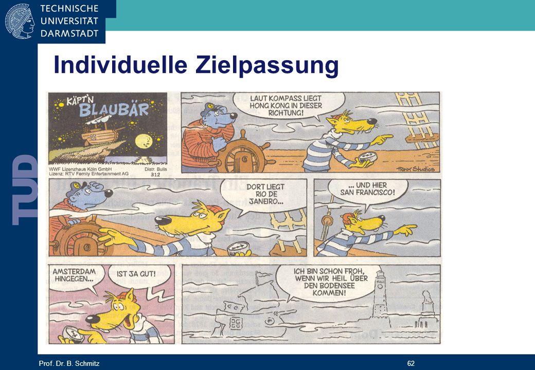 Prof. Dr. B. Schmitz 62 Individuelle Zielpassung