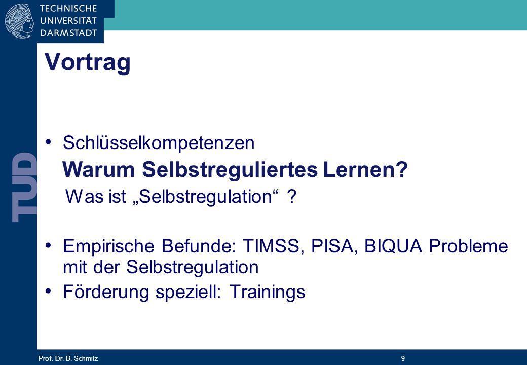 Prof. Dr. B. Schmitz 9 Vortrag Schlüsselkompetenzen Warum Selbstreguliertes Lernen? Was ist Selbstregulation ? Empirische Befunde: TIMSS, PISA, BIQUA