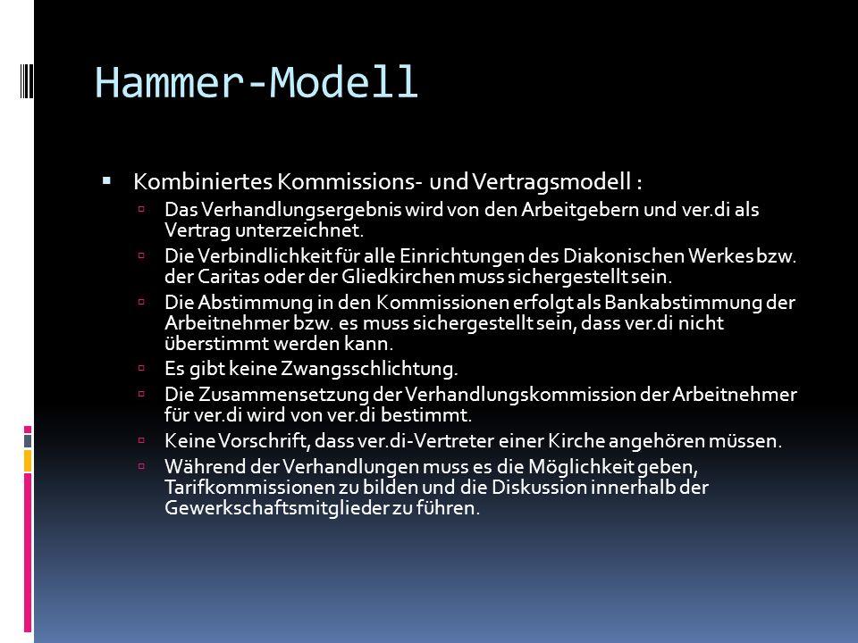 Hammer-Modell Kombiniertes Kommissions- und Vertragsmodell : Das Verhandlungsergebnis wird von den Arbeitgebern und ver.di als Vertrag unterzeichnet.