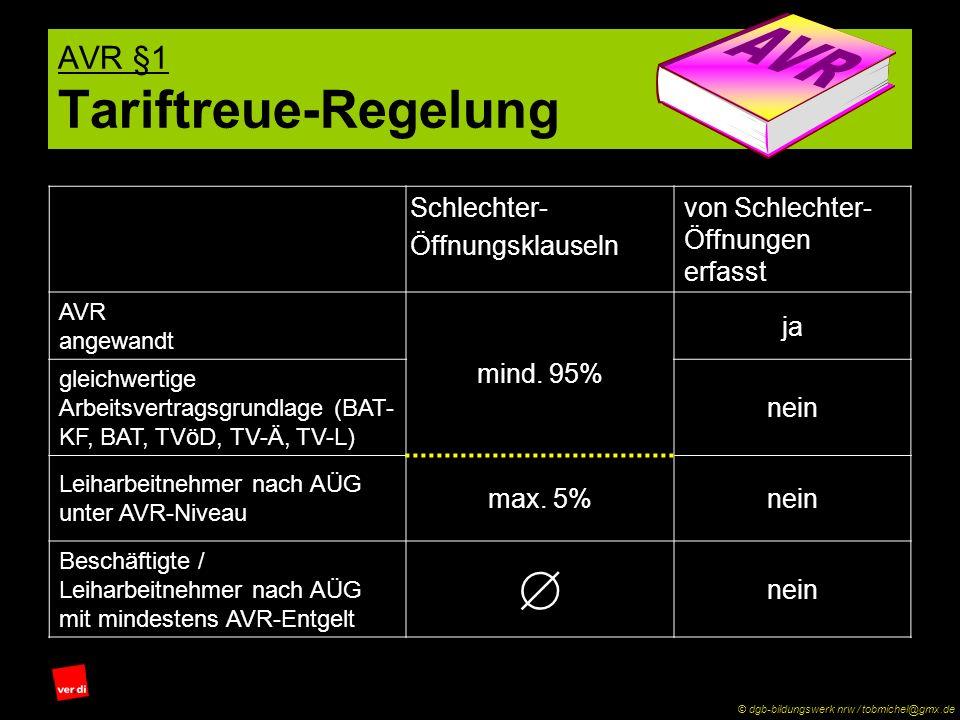AVR §1 Tariftreue-Regelung Schlechter- Öffnungsklauseln von Schlechter- Öffnungen erfasst AVR angewandt mind. 95% ja gleichwertige Arbeitsvertragsgrun