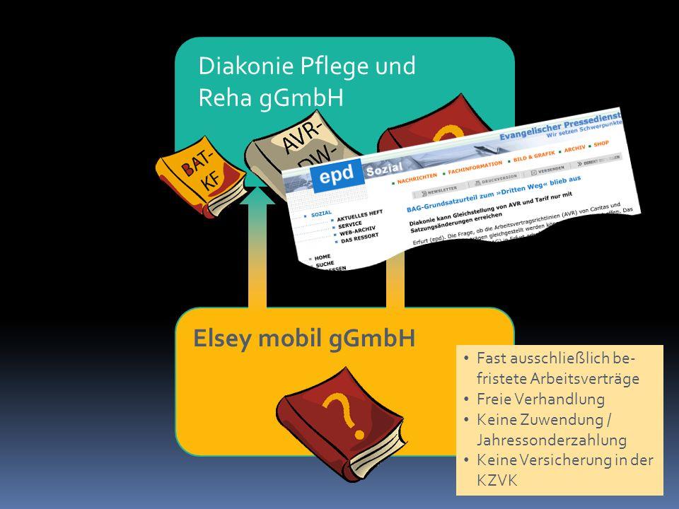 Diakonie Pflege und Reha gGmbH Elsey mobil gGmbH Fast ausschließlich be- fristete Arbeitsverträge Freie Verhandlung Keine Zuwendung / Jahressonderzahl