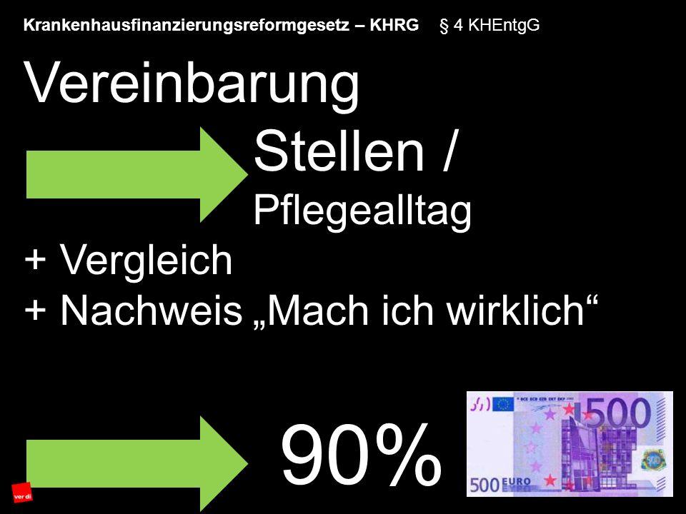 Krankenhausfinanzierungsreformgesetz – KHRG § 4 KHEntgG Vereinbarung Stellen / Pflegealltag + Vergleich + Nachweis Mach ich wirklich 90%