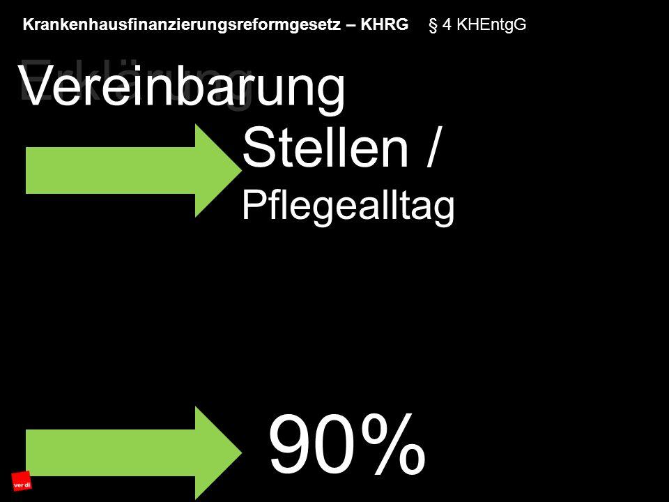 Krankenhausfinanzierungsreformgesetz – KHRG § 4 KHEntgG Erklärung Stellen / Pflegealltag + Vergleich + Nachweis Mach ich wirklich 90% Vereinbarung