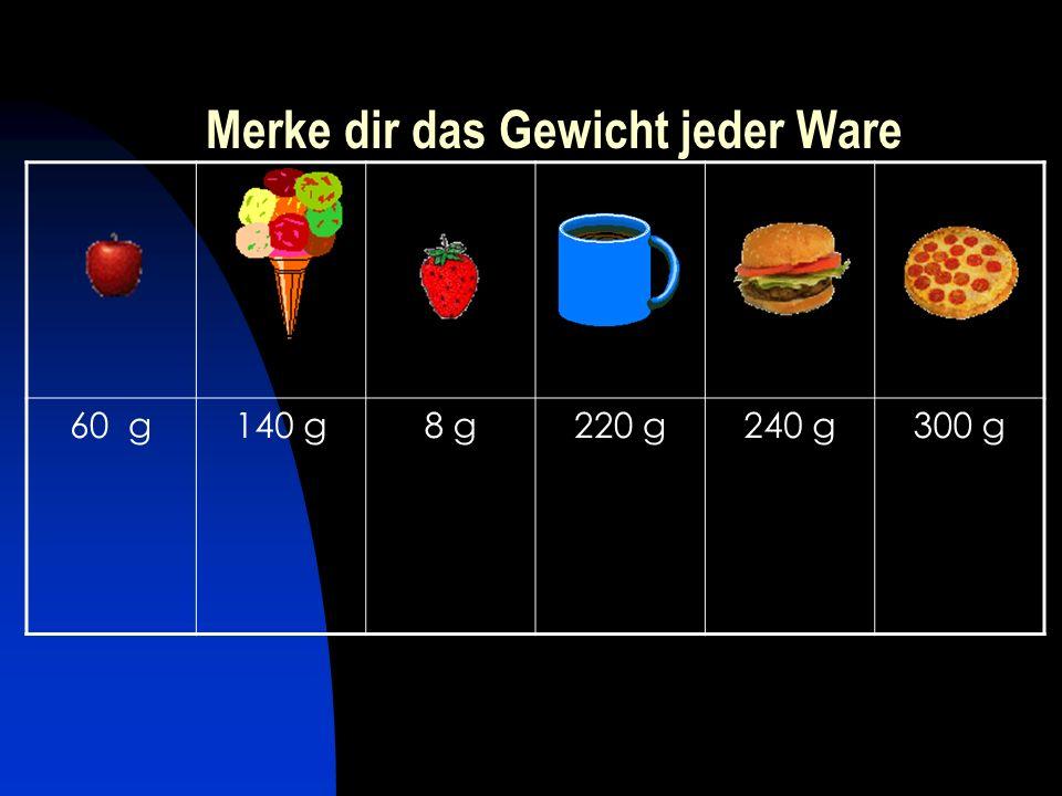 Berechne das Gewicht der Waren auf jeder Folie !