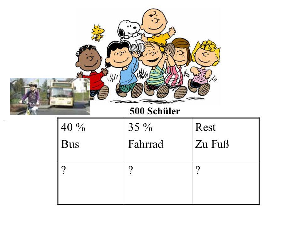40 % Bus 35 % Fahrrad Rest Zu Fuß 500 Schüler