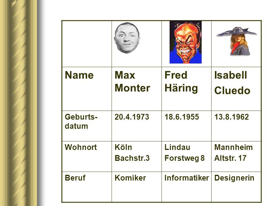 NameMax Monter Fred Häring Isabell Cluedo Geburts- datum 20.4.197318.6.195513.8.1962 WohnortKöln Bachstr.3 Lindau Forstweg 8 Mannheim Altstr.