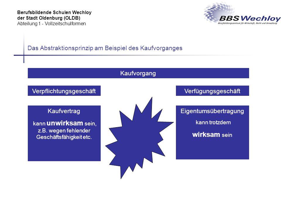 Berufsbildende Schulen Wechloy der Stadt Oldenburg (OLDB) Abteilung 1 - Vollzeitschulformen Das Abstraktionsprinzip am Beispiel des Kaufvorganges Kauf