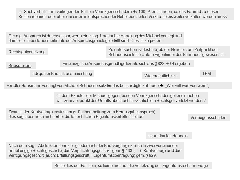 H ä ndler Hansmann verlangt von Michael Schadenersatz f ü r das besch ä digte Fahrrad. ( Wer will was von wem ) Eine m ö gliche Anspruchsgrundlage k ö