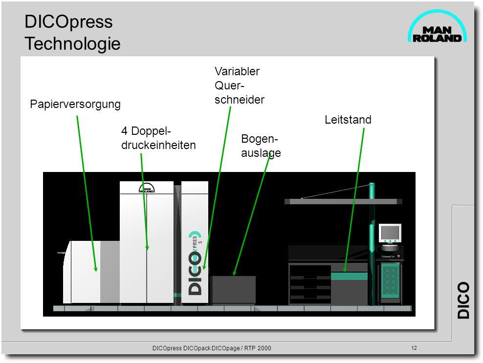 DICO DICOpress DICOpack DICOpage / RTP 2000 12 DICOpress Technologie PRES S Papierversorgung 4 Doppel- druckeinheiten Variabler Quer- schneider Bogen-