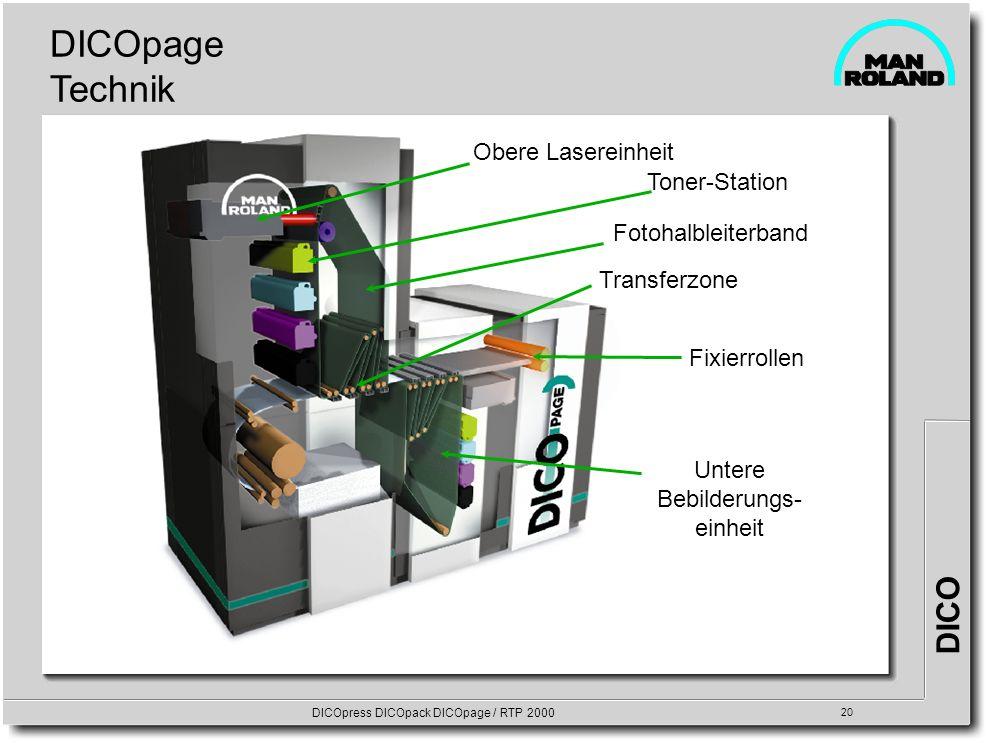DICO DICOpress DICOpack DICOpage / RTP 2000 20 DICOpage Technik Obere Lasereinheit Toner-Station Fotohalbleiterband Transferzone Fixierrollen Untere B