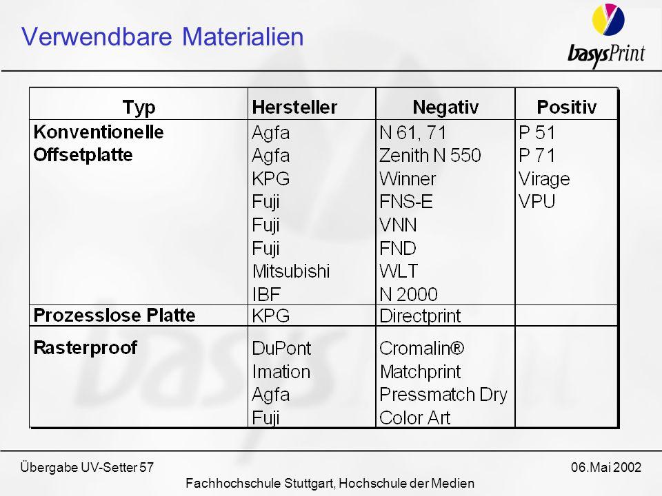 Übergabe UV-Setter 57 06.Mai 2002 Fachhochschule Stuttgart, Hochschule der Medien Verwendbare Materialien