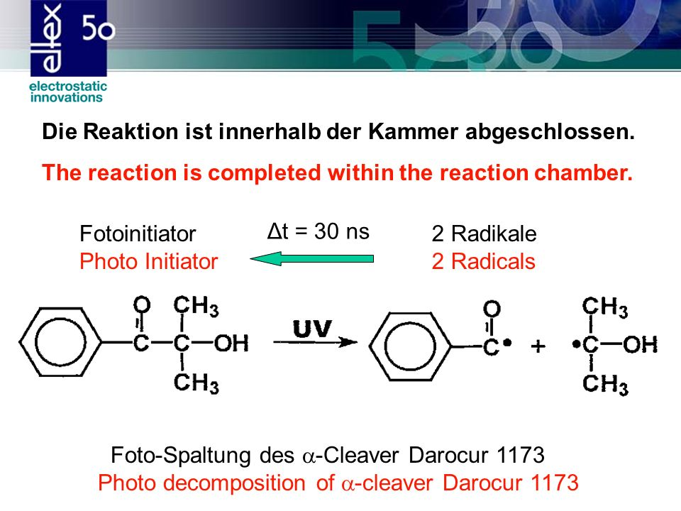 Die Reaktion ist innerhalb der Kammer abgeschlossen. The reaction is completed within the reaction chamber. 2 Radikale 2 Radicals Fotoinitiator Photo