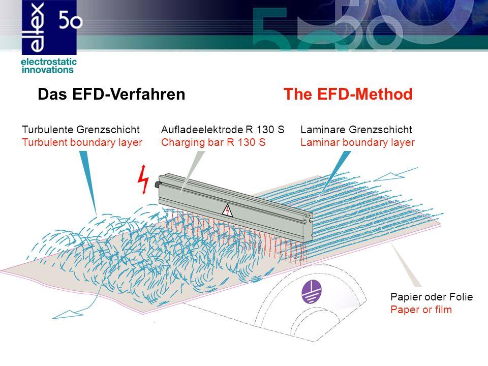 Die EFD-Inert-UV-Technologie ist unter bestimmten konstruktiven Voraussetzungen auch zur Nachrüstung geeignet.
