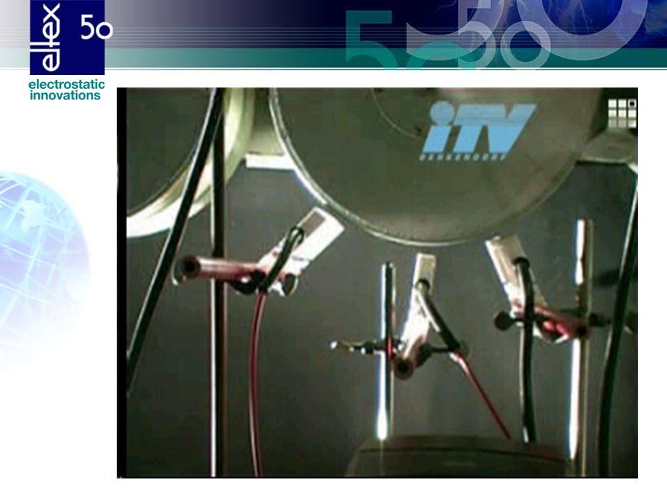 Aktuelle Entwicklung des Marktes für Druckmaschinen, ausgerüstet mit UV-Systemen Current market trends for printing presses, equipped with UV systems Last but not least !