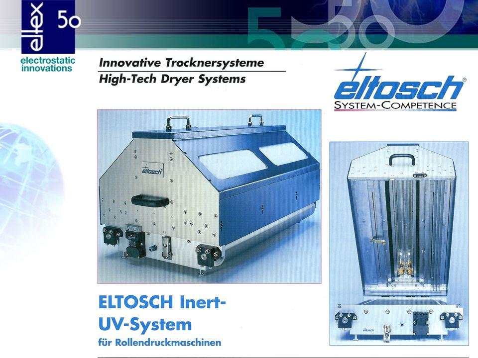 Vorteile von Inert-UV-Systemen Advantages of Inert UV Systems höhere Produktionsgeschwindigkeiten Qualitätssteigerung, z.B.