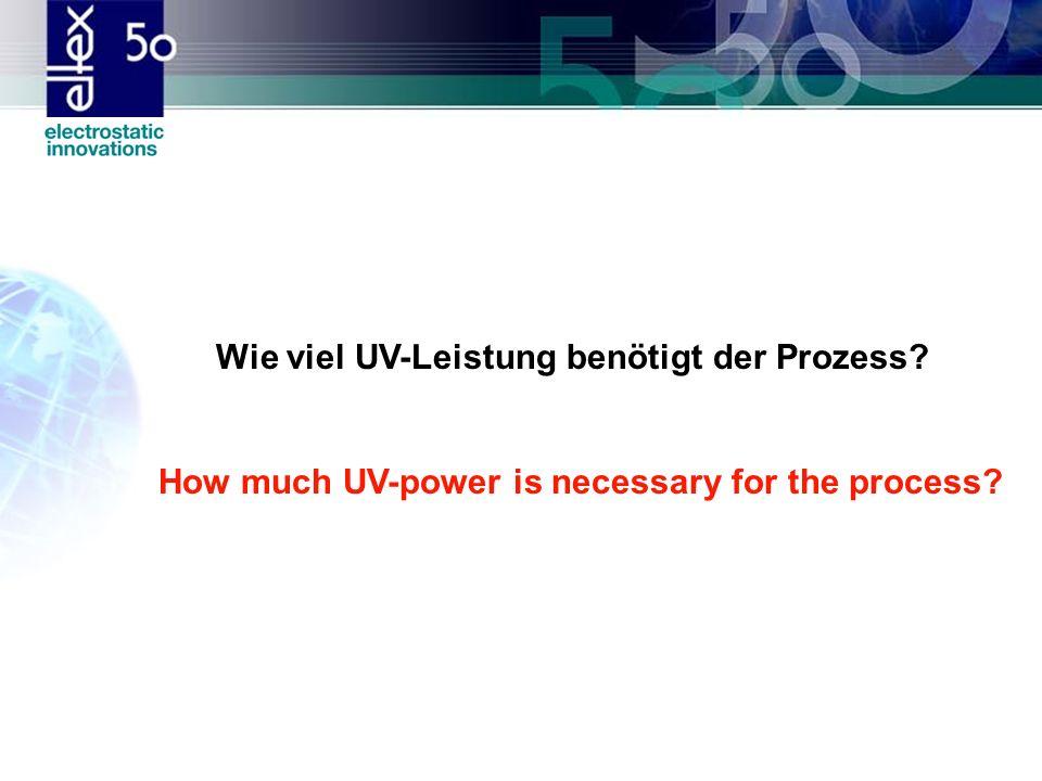 Welchen Stellenwert haben die Inert-UV-Systeme bei den genannten Druckverfahren.