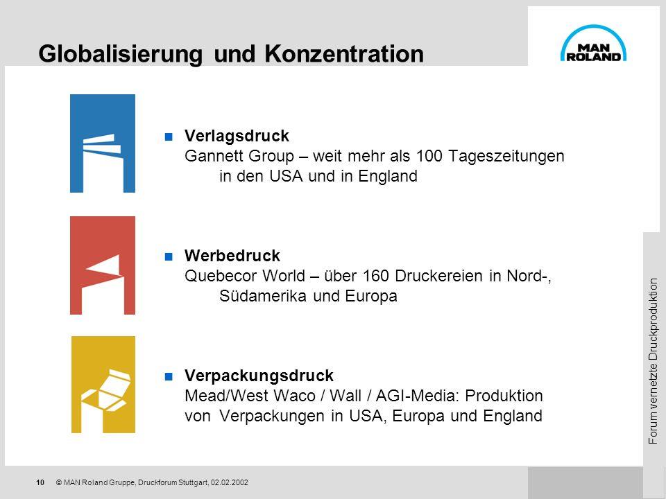 Forum vernetzte Druckproduktion 9© MAN Roland Gruppe, Druckforum Stuttgart, 02.02.2002 Herausforderung Wettbewerb der Druckmarkt wird immer globaler W