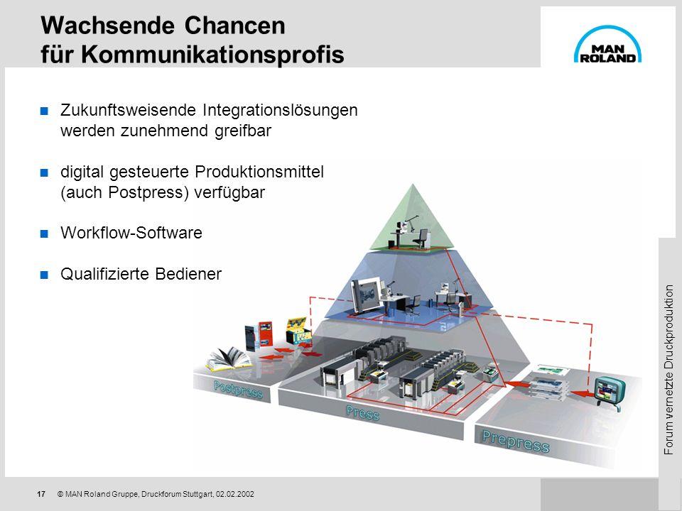 Forum vernetzte Druckproduktion 16© MAN Roland Gruppe, Druckforum Stuttgart, 02.02.2002 Globalisierung und Digitalisierung Risiken und Chancen Risiken