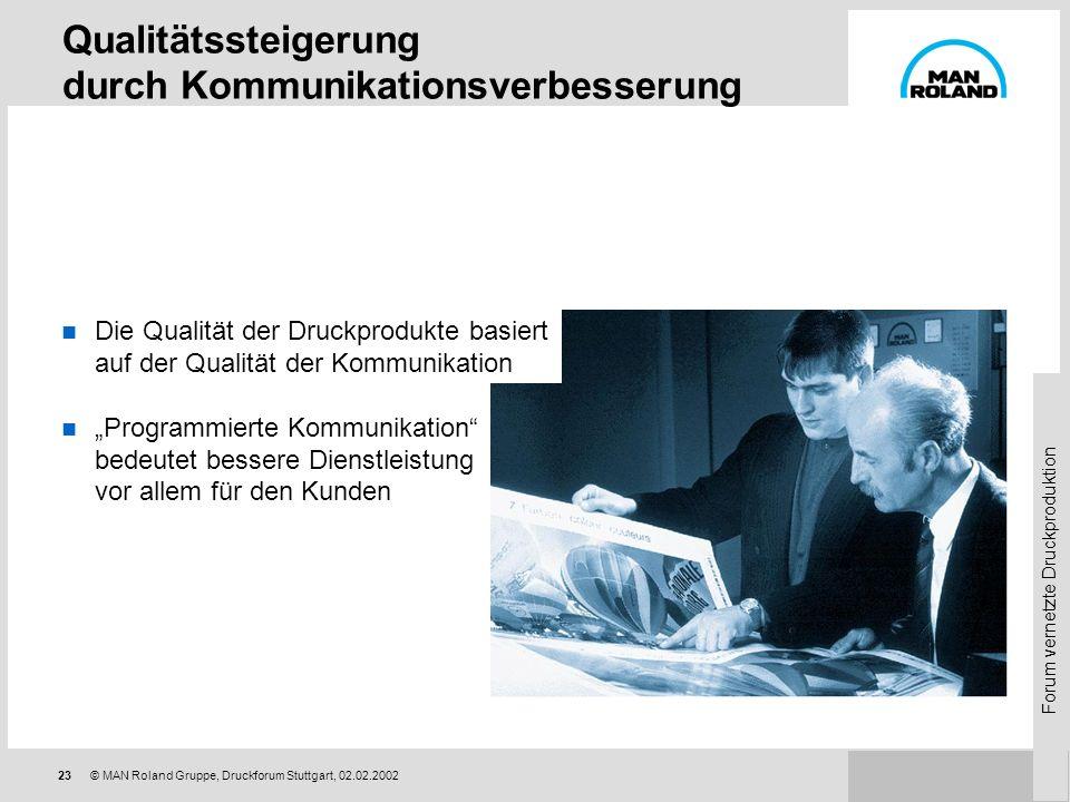 Forum vernetzte Druckproduktion 22© MAN Roland Gruppe, Druckforum Stuttgart, 02.02.2002 Vermeidung von Insellösungen Reduktion der Sekundärkommunikati