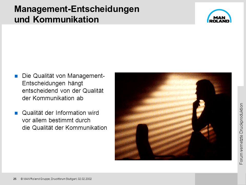 Forum vernetzte Druckproduktion 24© MAN Roland Gruppe, Druckforum Stuttgart, 02.02.2002 Qualitätssteigerung durch Kommunikationsverbesserung Produktqu